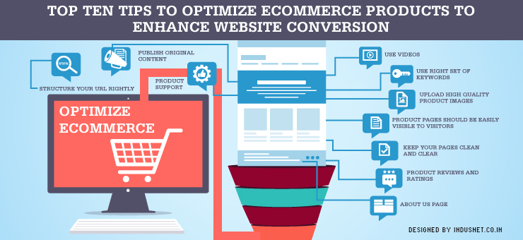 tips to handle products on ecommerce website