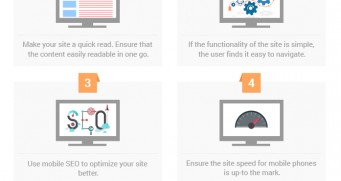 10 TIPS TO BUILT MOBILE FRIENDLY SITE (Infographic)