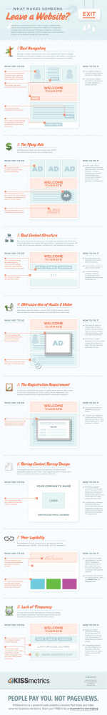 [Infographic] Reasons of High Website Bounce Rates and How to Fix it