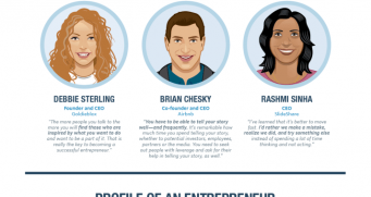 How to Become a Tech Entrepreneur? [Infographic]