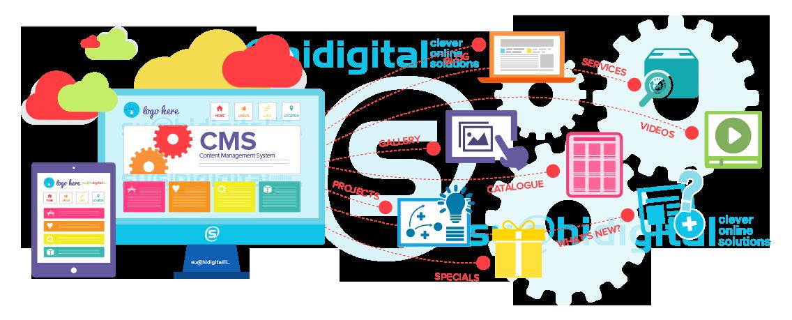 5 Top Cms Platforms For Your Next Web Development Project