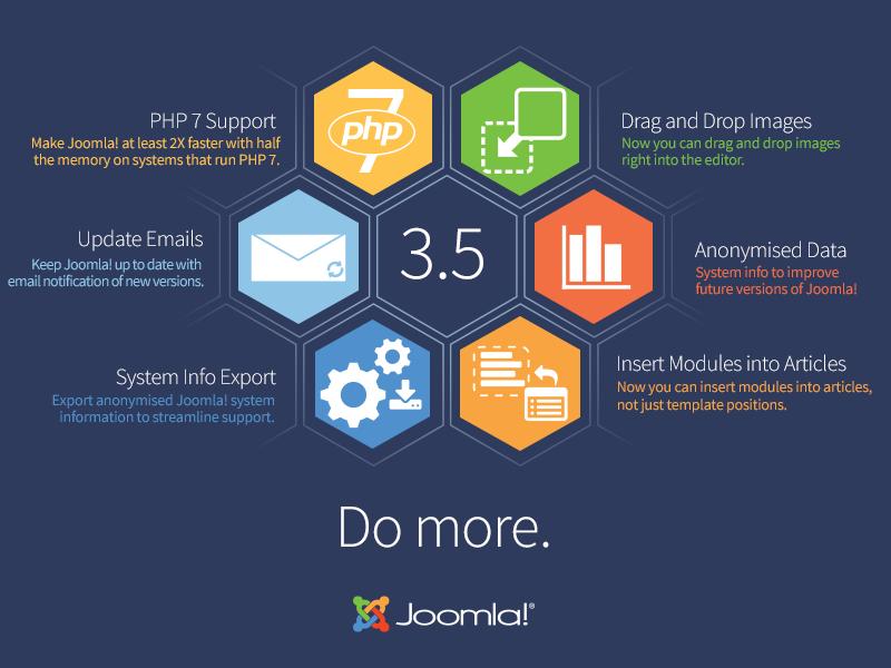 Top CMS Platforms- Joomla