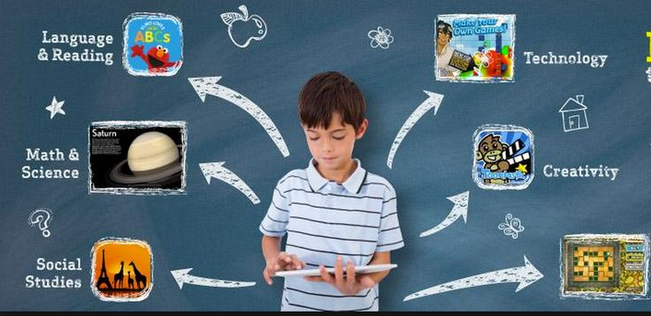Augmented Reality in education industry