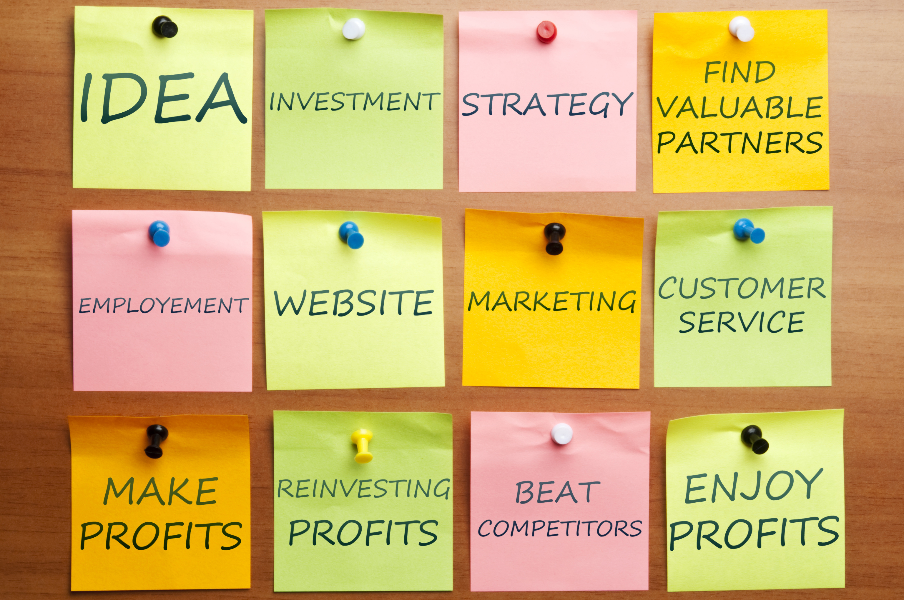 How to write a startup business plan for an app for How to make a good planner