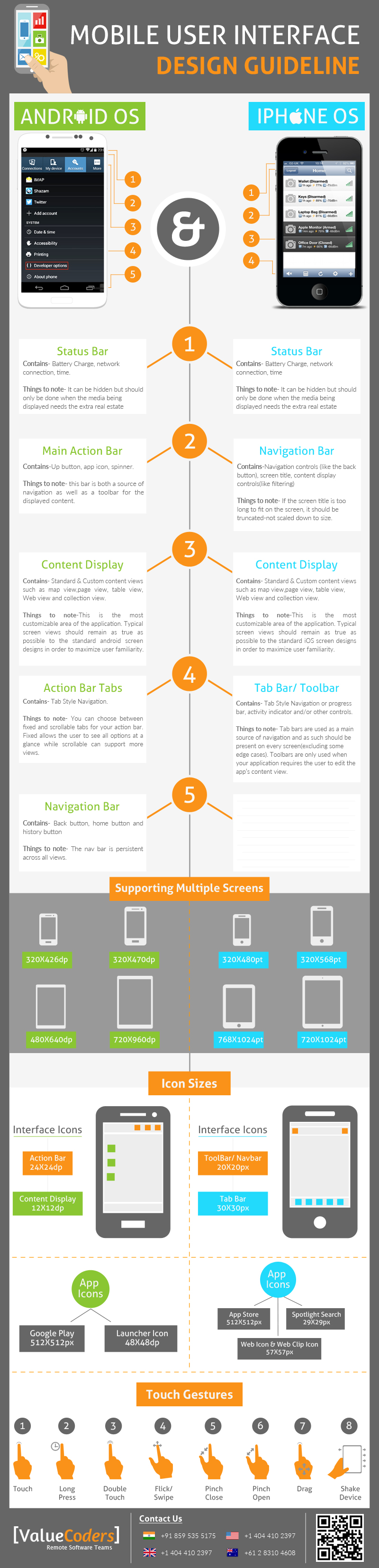 Mobile User Interface - Design Guideline