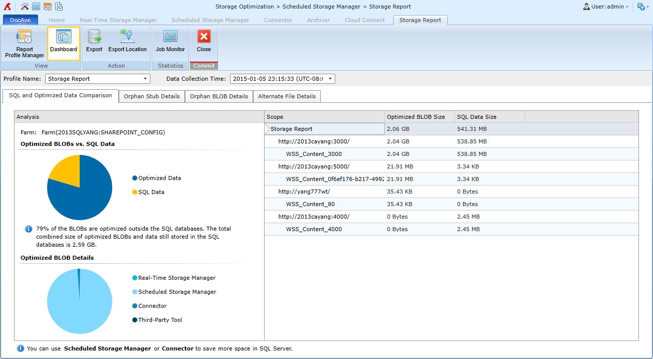 SharePoint Today - Storage Management