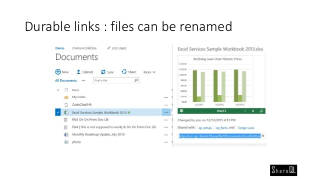 SharePoint Today - file name
