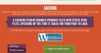 Infographic – Ways to Speed up Your Wordpress Site