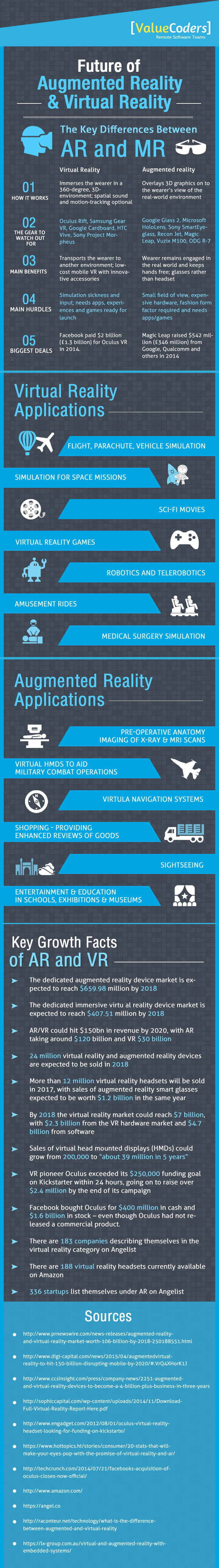 Augmented Reality-vs-Virtual Reality-Infographic