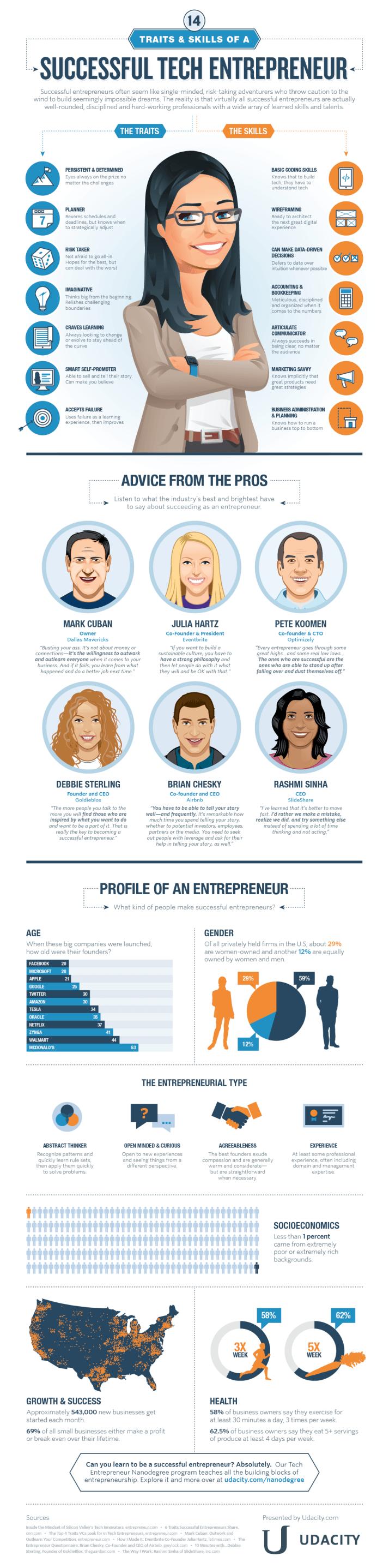 Tech Entrepreneur