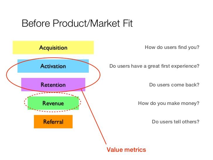 productmarket-fit-