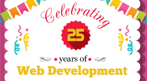 history of web development