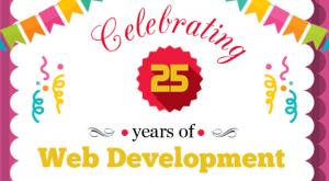 history of web development
