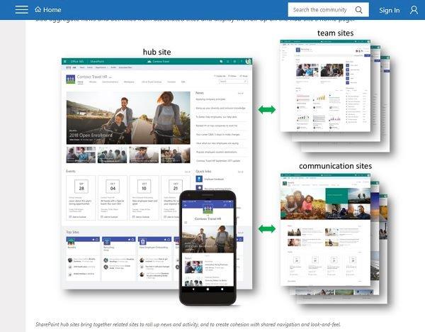 sharepoint 2019 hub