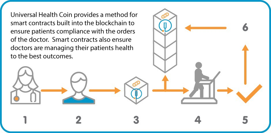 universal healthcare coins
