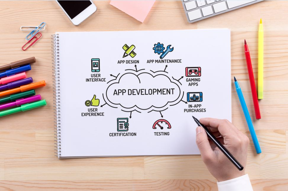 11 tips for successful mobile app development for for Application design tools