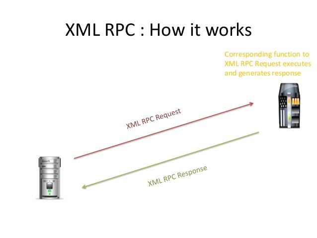 RPC web api