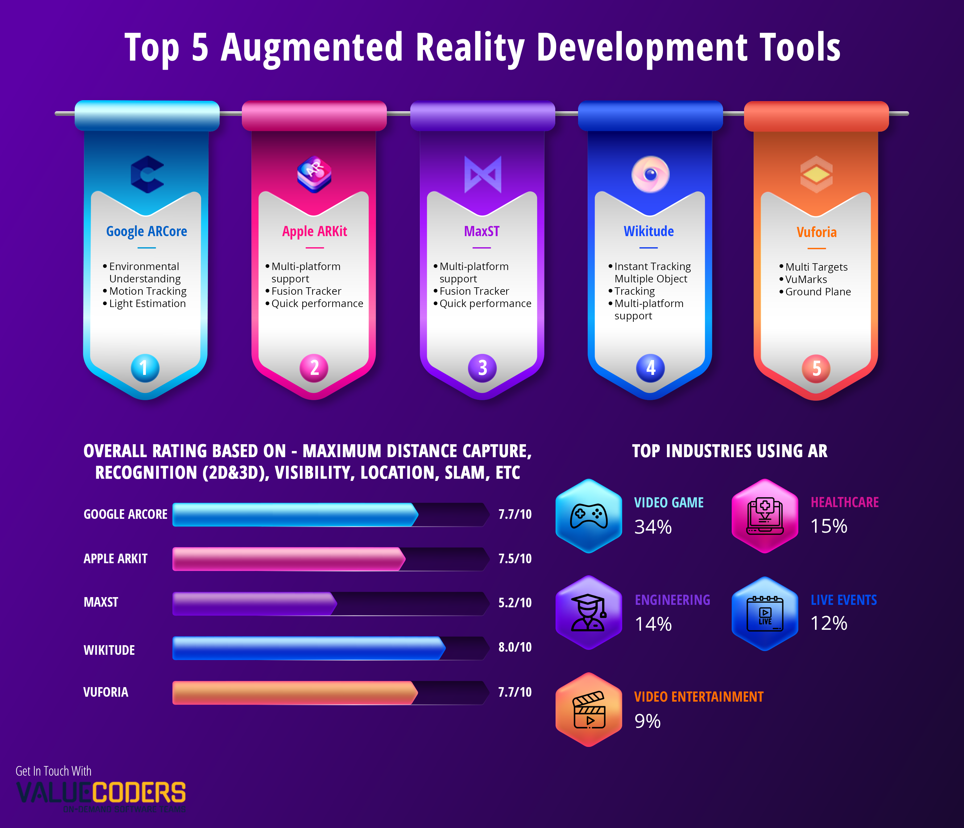 augmented-reality-tools