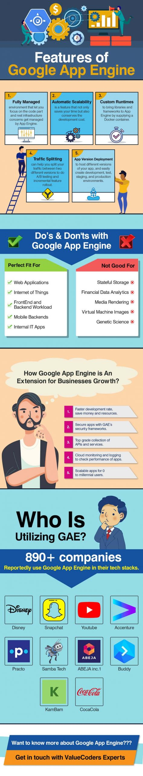 features-of-google-app-engine