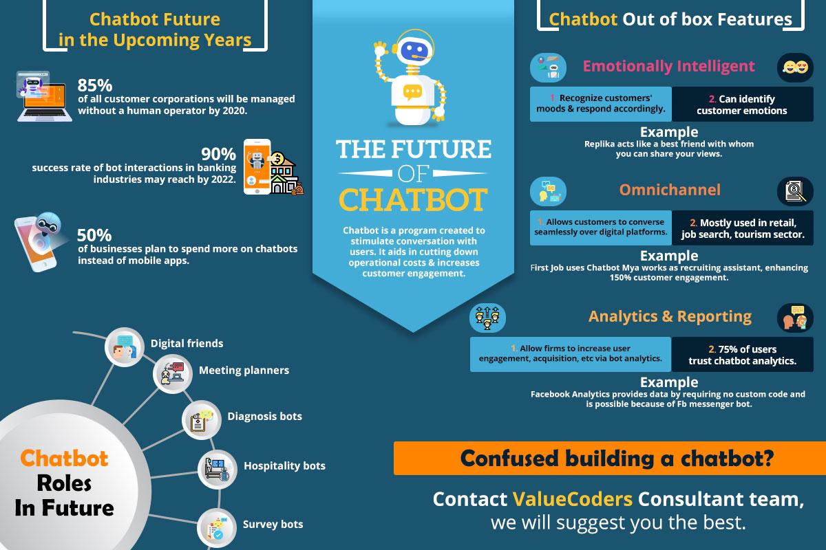 ai-ml chatbot | Chatbot companies | Top Chatbot Development Company