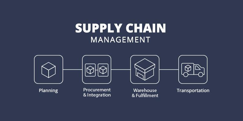 supplychainmanagement_blockchain_app_ideas