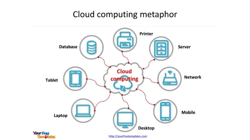 Cloud_computing_-