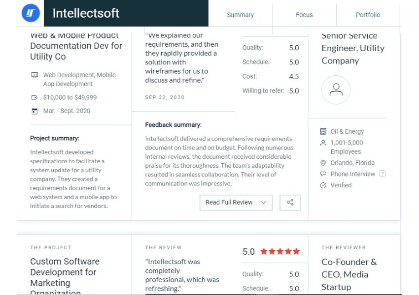 intellectsoft-banking-software-development-company