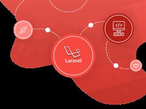 laravel for business apps