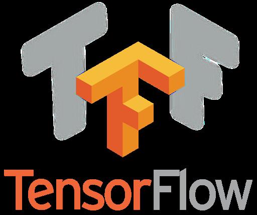 Software-development-frameworks