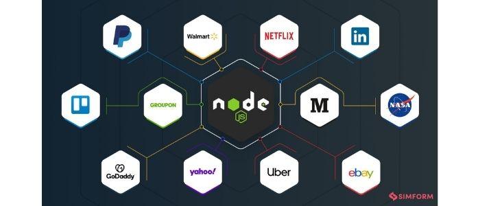 companies-using-nodejs