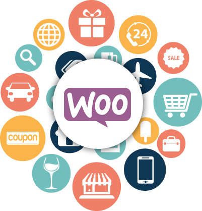 Outsource Dedicated WooCommerce Developers